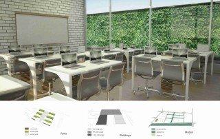 תכנון ועיצוב כיתת לימוד