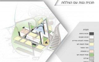 תכנית גגות של מוזיאון חיל האוויר